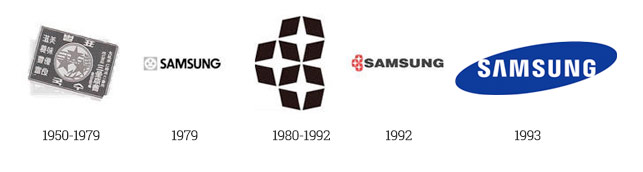 logo design amp brand design that has changed the world
